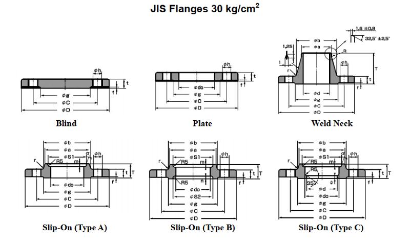 tiêu chuẩn JIS 30K