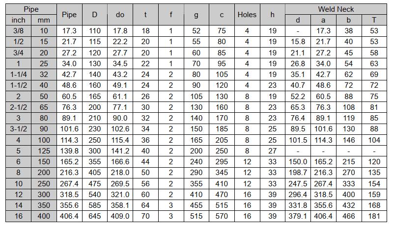 bảng tiêu chuẩn jis 40k