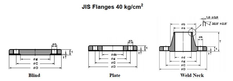 tiêu chuẩn jis 40k
